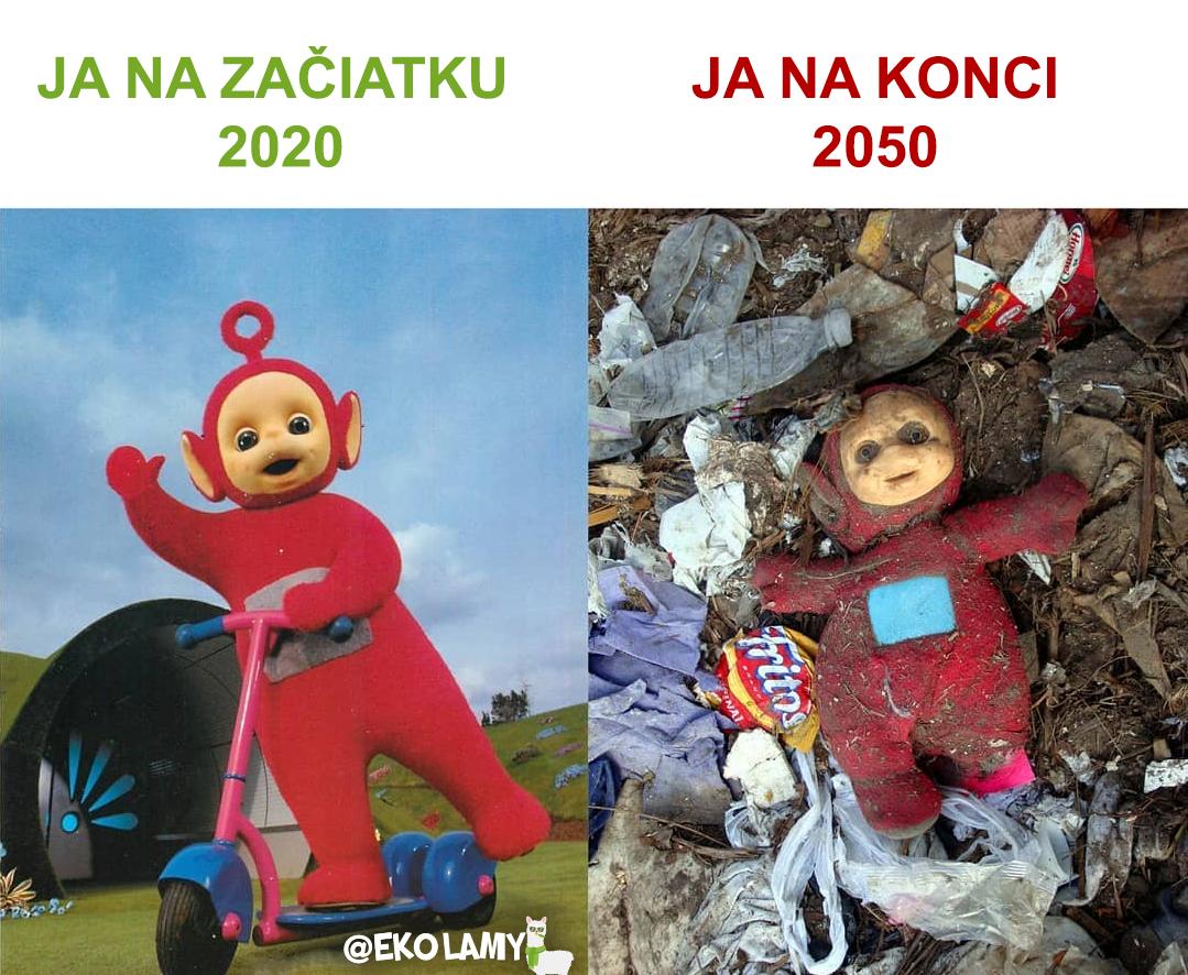 Ja na žačiatku roka 2020 vs na konci roka 2050